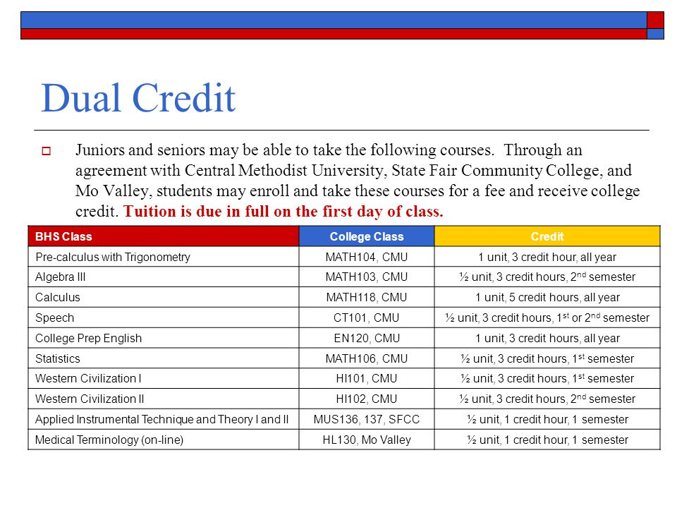 Dual Credit  Juniors and seniors may be able to take the following courses. Through an agreement with Central Methodist University, State Fair Commun