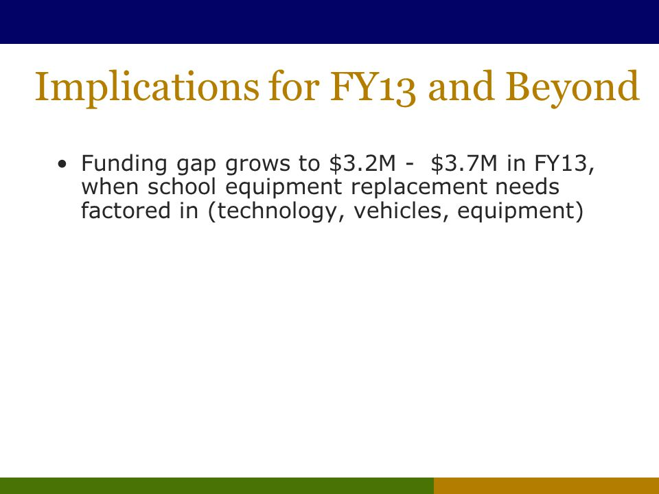 Implications for FY13 and Beyond Funding gap grows to $3.2M - $3.7M in FY13, when school equipment replacement needs factored in (technology, vehicles, equipment)