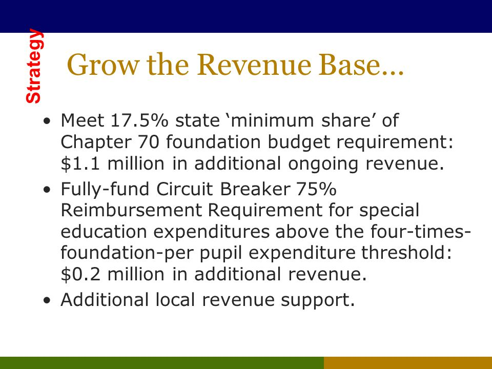 Grow the Revenue Base… Meet 17.5% state 'minimum share' of Chapter 70 foundation budget requirement: $1.1 million in additional ongoing revenue.