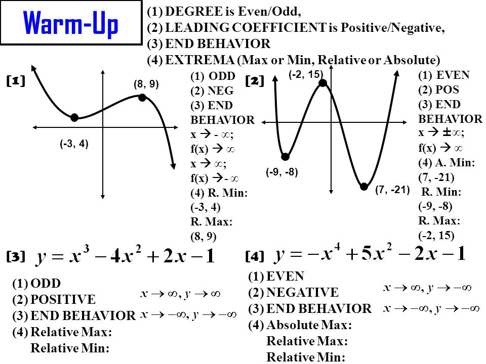 Warm-Up (1)DEGREE is Even/Odd, (2)LEADING COEFFICIENT is Positive/Negative, (3)END BEHAVIOR (4)EXTREMA (Max or Min, Relative or Absolute) [1][2] [3][4