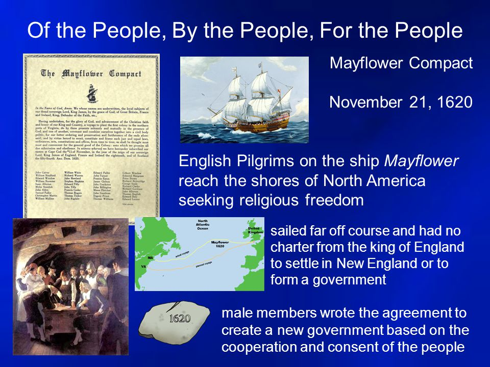 Of the People, By the People, For the People Mayflower Compact November 21, 1620 English Pilgrims on the ship Mayflower reach the shores of North Amer