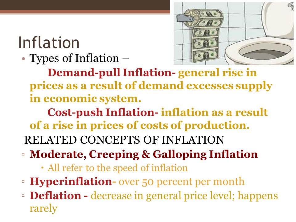 Inflation Types of Inflation – Demand-pull Inflation- general rise in prices as a result of demand excesses supply in economic system.