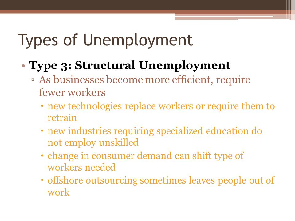 Types of Unemployment Type 3: Structural Unemployment ▫As businesses become more efficient, require fewer workers  new technologies replace workers or require them to retrain  new industries requiring specialized education do not employ unskilled  change in consumer demand can shift type of workers needed  offshore outsourcing sometimes leaves people out of work