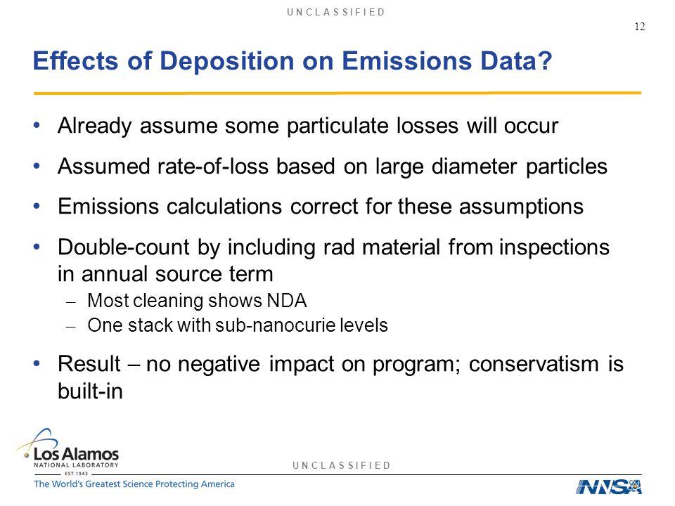U N C L A S S I F I E D Effects of Deposition on Emissions Data.