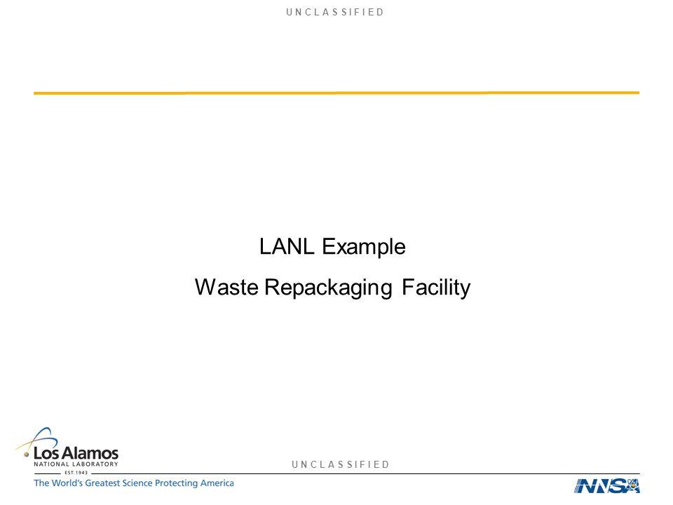 U N C L A S S I F I E D LANL Example Waste Repackaging Facility