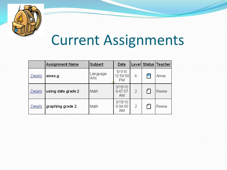 Current Assignments