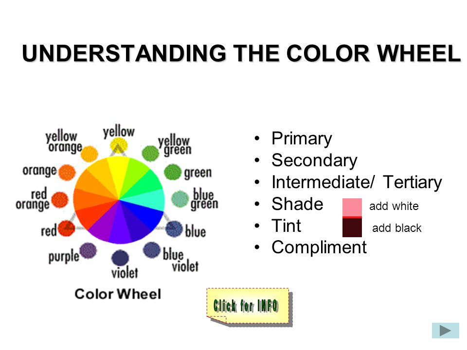 THE SIX COLOR RELATIONSHIPS (COLOR SCHEMES) 1.Monochromatic 2.Complementary 3.Split-complementary 4.Analogous 5.Triadic 6.Tetrad The 4 Major Color Harmonies/Relationships or Schemes Two additional Color Harmonies or Schemes