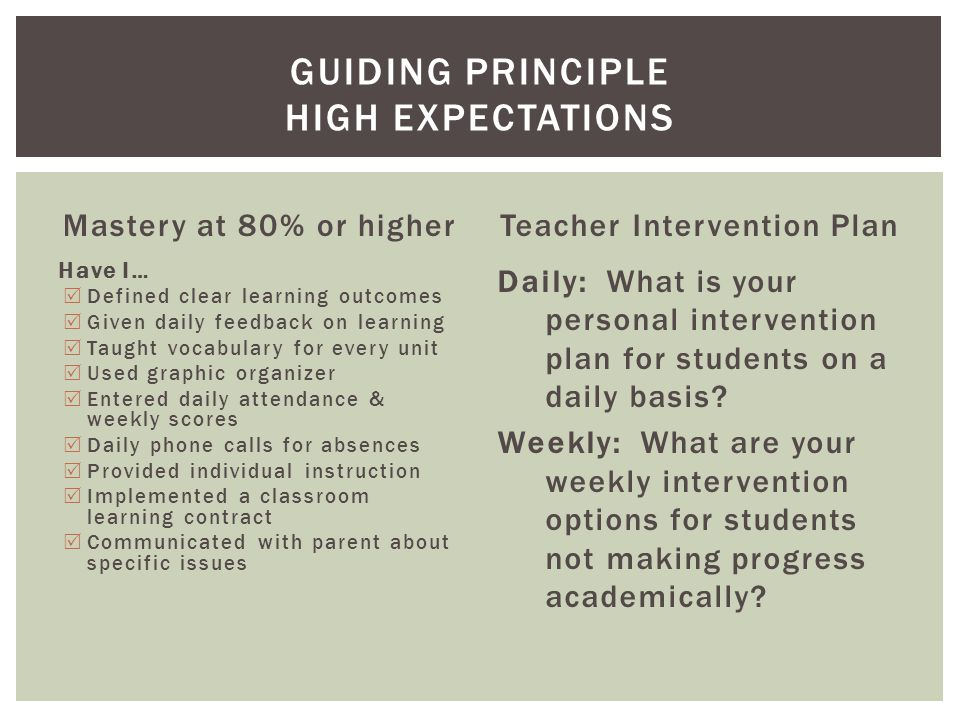 Mastery at 80% or higher Have I…  Defined clear learning outcomes  Given daily feedback on learning  Taught vocabulary for every unit  Used graphic organizer  Entered daily attendance & weekly scores  Daily phone calls for absences  Provided individual instruction  Implemented a classroom learning contract  Communicated with parent about specific issues Teacher Intervention Plan Daily: What is your personal intervention plan for students on a daily basis.