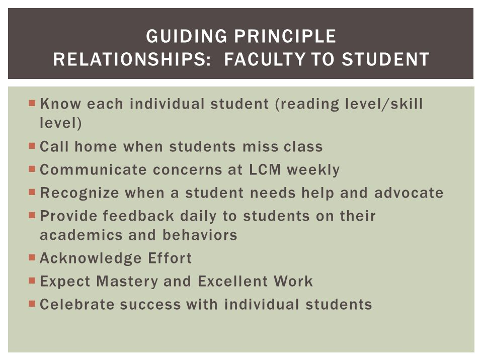  Know each individual student (reading level/skill level)  Call home when students miss class  Communicate concerns at LCM weekly  Recognize when a student needs help and advocate  Provide feedback daily to students on their academics and behaviors  Acknowledge Effort  Expect Mastery and Excellent Work  Celebrate success with individual students GUIDING PRINCIPLE RELATIONSHIPS: FACULTY TO STUDENT