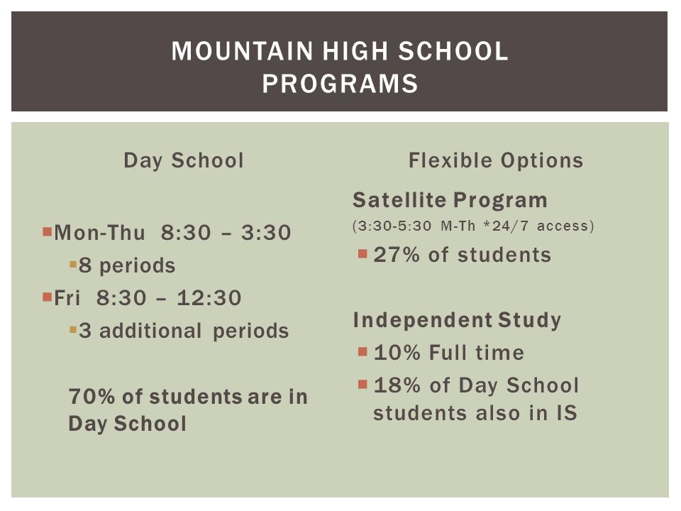 Day School  Mon-Thu 8:30 – 3:30  8 periods  Fri 8:30 – 12:30  3 additional periods 70% of students are in Day School Flexible Options Satellite Program (3:30-5:30 M-Th *24/7 access)  27% of students Independent Study  10% Full time  18% of Day School students also in IS MOUNTAIN HIGH SCHOOL PROGRAMS