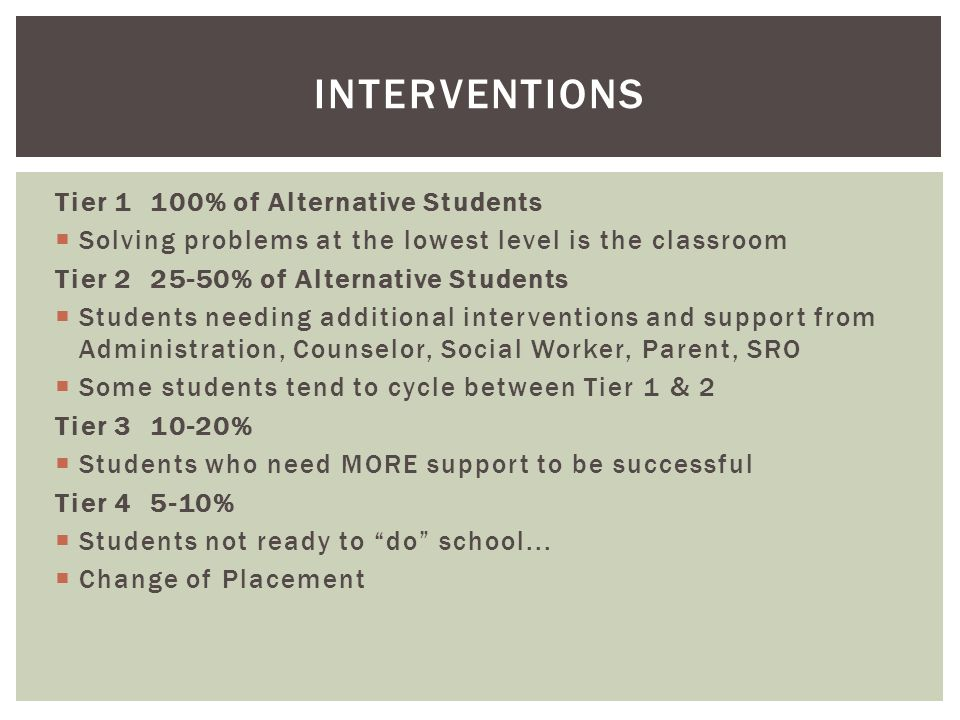 Tier 1 100% of Alternative Students  Solving problems at the lowest level is the classroom Tier 2 25-50% of Alternative Students  Students needing a