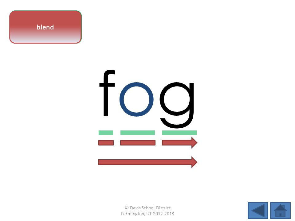 vowel pattern fogfog letter sounds blend © Davis School District Farmington, UT 2012-2013