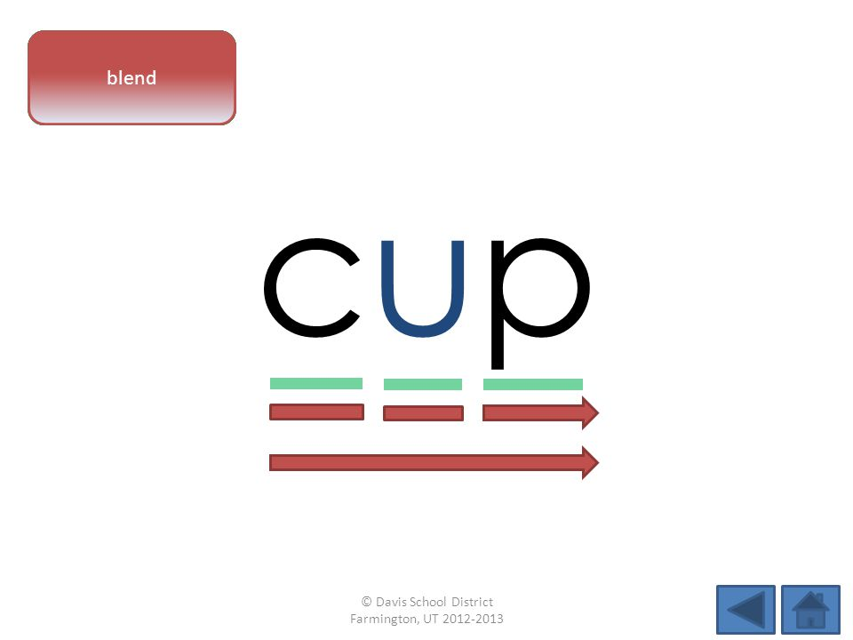 vowel pattern cupcup letter sounds blend © Davis School District Farmington, UT 2012-2013