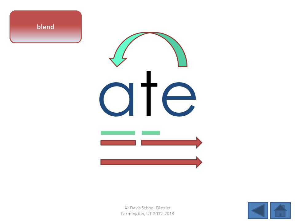 ateate © Davis School District Farmington, UT 2012-2013 vowel patternletter sounds blend