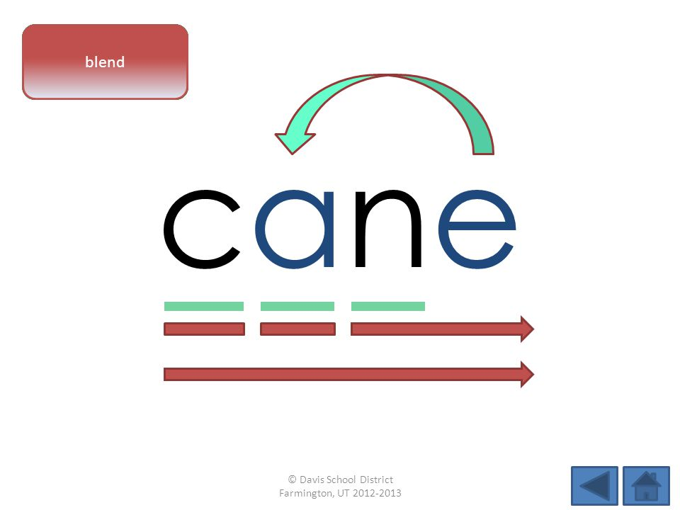canecane © Davis School District Farmington, UT 2012-2013 vowel patternletter sounds blend