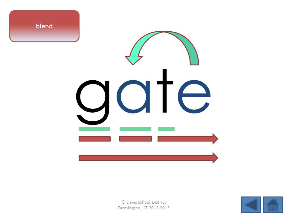 gategate vowel patternletter sounds blend