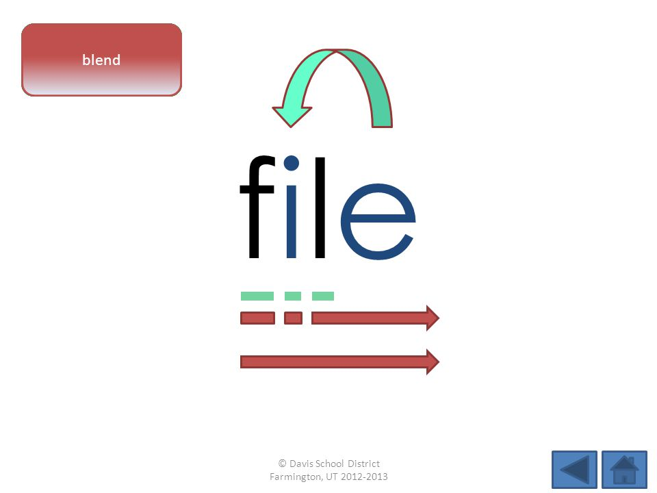 filefile © Davis School District Farmington, UT 2012-2013 vowel patternletter sounds blend
