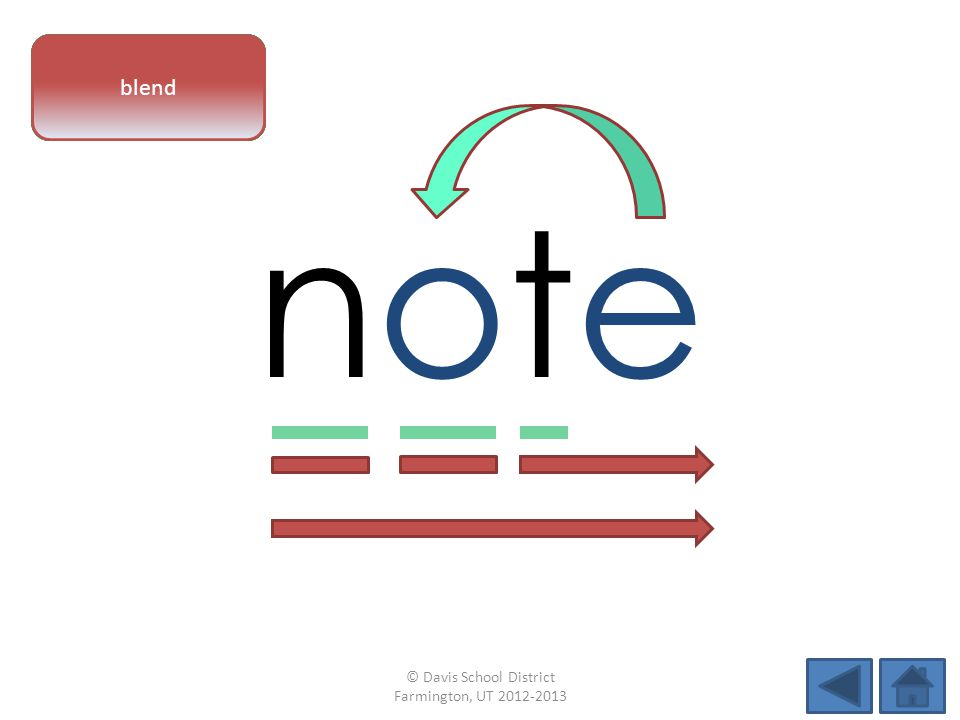 notenote © Davis School District Farmington, UT 2012-2013 vowel patternletter sounds blend