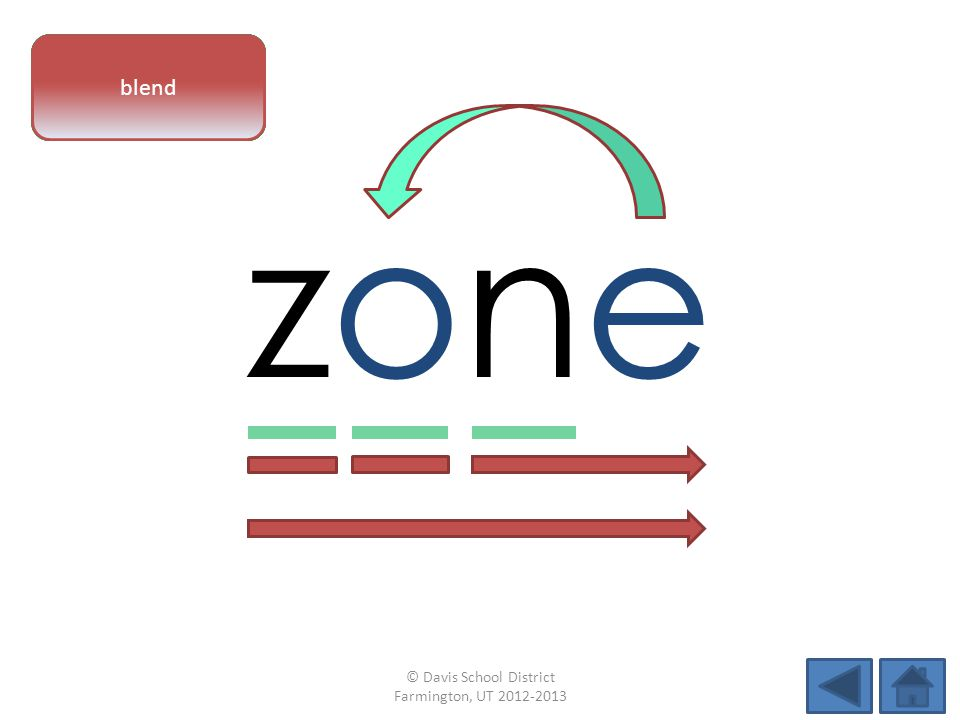 zonezone © Davis School District Farmington, UT 2012-2013 vowel patternletter sounds blend