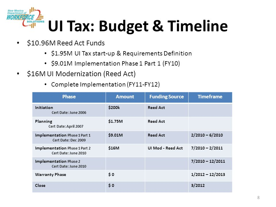 Unemployment Insurance UI Tax Project Certification Implementation Phase Request for release of additional funds $16M Previous ITC Certifications June 7, 2006 - $200k April 7, 2007 - $1.75M Dec.