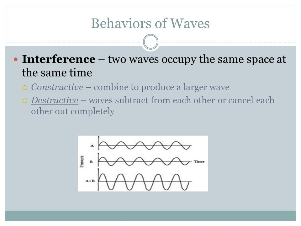 Behaviors of Waves Interference – two waves occupy the same space at the same time  Constructive – combine to produce a larger wave  Destructive – waves subtract from each other or cancel each other out completely