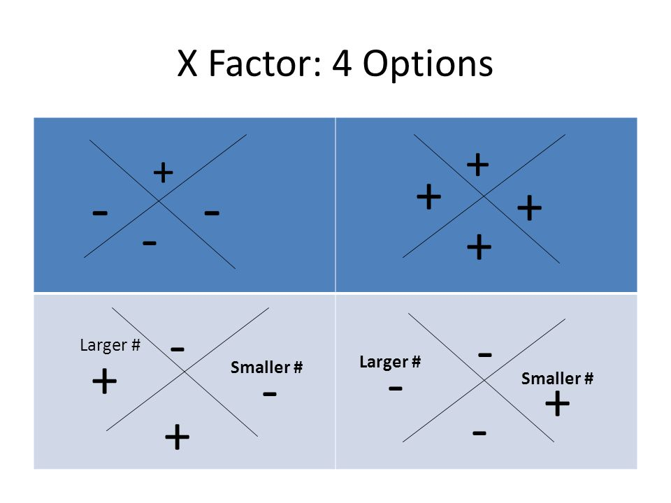 X Factor: 4 Options + - - - + + + + - Smaller # - + Larger # + - - Smaller # + Larger # -