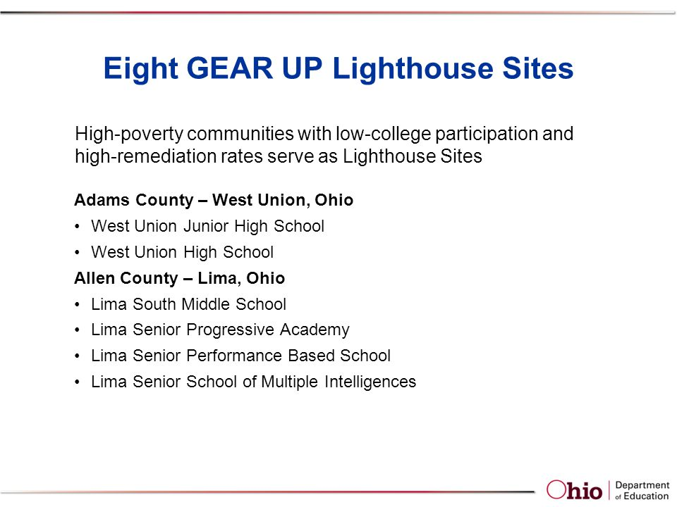 Eight GEAR UP Lighthouse Sites High-poverty communities with low-college participation and high-remediation rates serve as Lighthouse Sites Adams County – West Union, Ohio West Union Junior High School West Union High School Allen County – Lima, Ohio Lima South Middle School Lima Senior Progressive Academy Lima Senior Performance Based School Lima Senior School of Multiple Intelligences