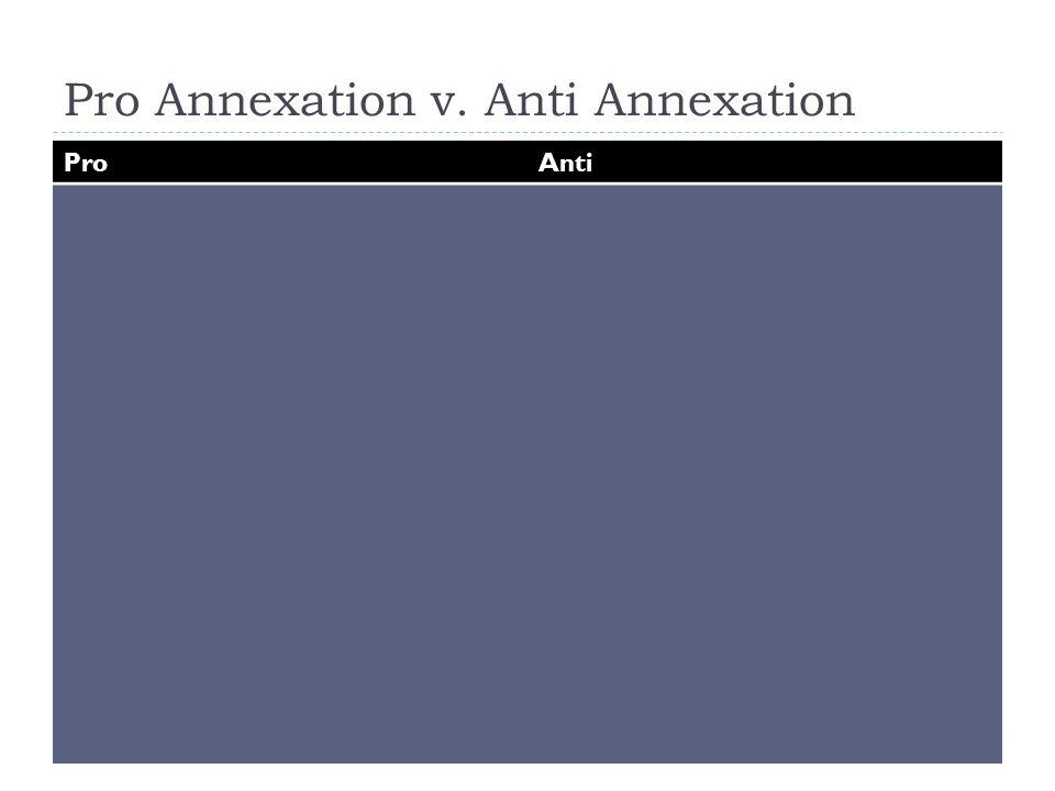 Pro Annexation v. Anti Annexation ProAnti