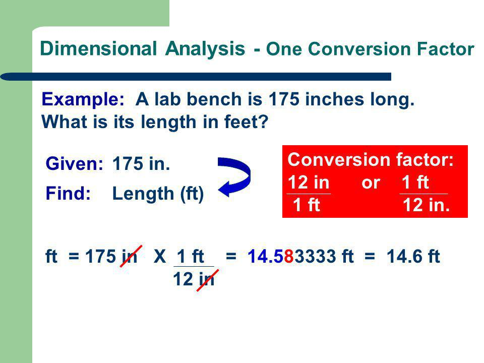 Given:175 in. Find:Length (ft) Conversion factor: 12 in or 1 ft 1 ft12 in. ft = 175 in X 1 ft = 14.583333 ft = 14.6 ft 12 in Dimensional Analysis - On