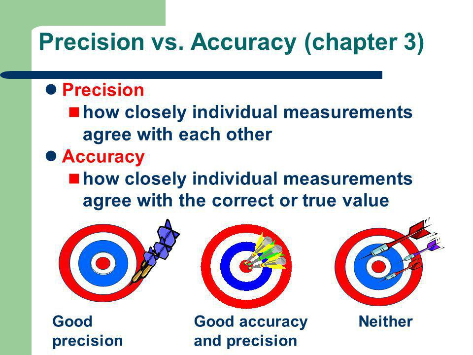 Precision vs. Accuracy (chapter 3) Precision how closely individual measurements agree with each other Accuracy how closely individual measurements ag