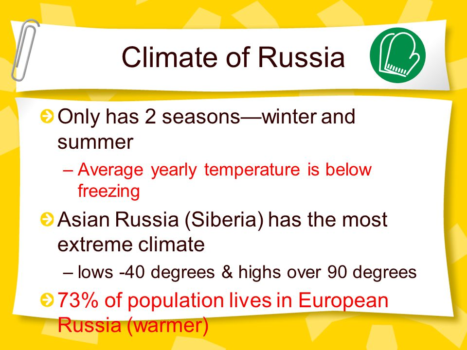 Climate of Russia Only has 2 seasons—winter and summer –Average yearly temperature is below freezing Asian Russia (Siberia) has the most extreme climate –lows -40 degrees & highs over 90 degrees 73% of population lives in European Russia (warmer)
