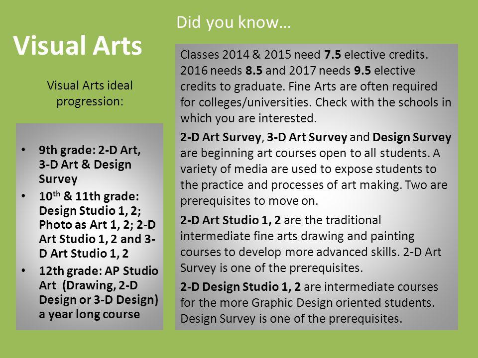 Visual Arts 9th grade: 2-D Art, 3-D Art & Design Survey 10 th & 11th grade: Design Studio 1, 2; Photo as Art 1, 2; 2-D Art Studio 1, 2 and 3- D Art Studio 1, 2 12th grade: AP Studio Art (Drawing, 2-D Design or 3-D Design) a year long course Visual Arts ideal progression: Did you know… Classes 2014 & 2015 need 7.5 elective credits.