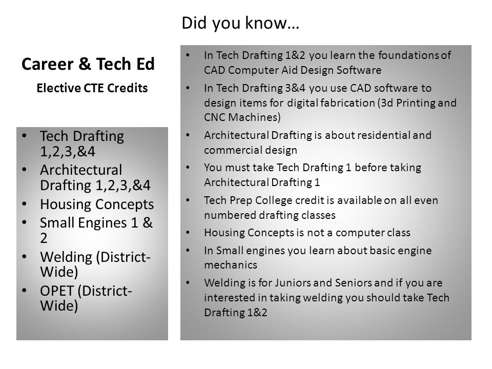 Career & Tech Ed Tech Drafting 1,2,3,&4 Architectural Drafting 1,2,3,&4 Housing Concepts Small Engines 1 & 2 Welding (District- Wide) OPET (District-