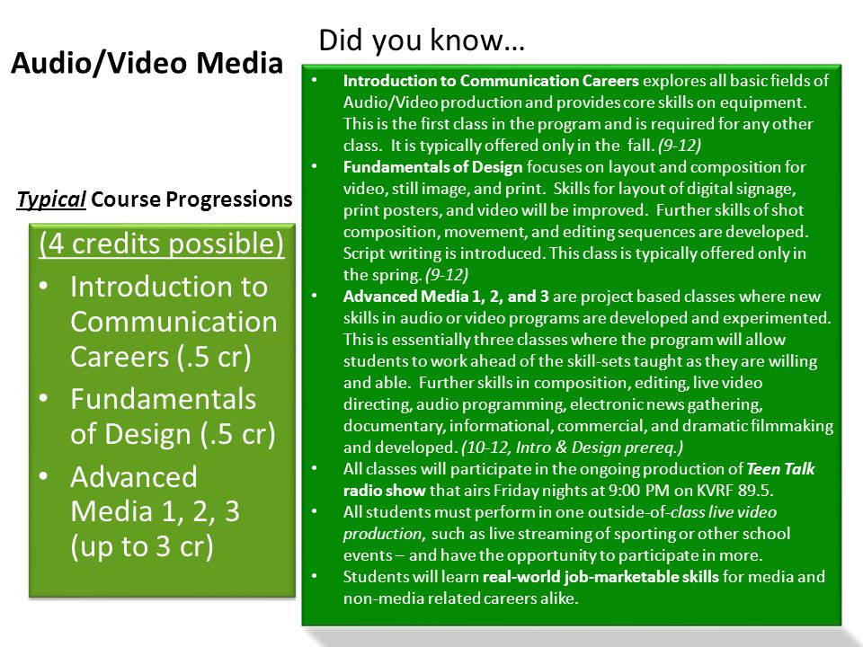 Audio/Video Media (4 credits possible) Introduction to Communication Careers (.5 cr) Fundamentals of Design (.5 cr) Advanced Media 1, 2, 3 (up to 3 cr) (4 credits possible) Introduction to Communication Careers (.5 cr) Fundamentals of Design (.5 cr) Advanced Media 1, 2, 3 (up to 3 cr) Typical Course Progressions Did you know… Introduction to Communication Careers explores all basic fields of Audio/Video production and provides core skills on equipment.