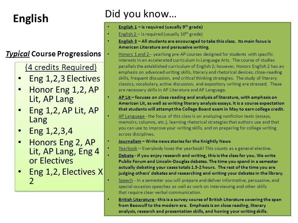 English (4 credits Required) Eng 1,2,3 Electives Honor Eng 1,2, AP Lit, AP Lang Eng 1,2, AP Lit, AP Lang Eng 1,2,3,4 Honors Eng 2, AP Lit, AP Lang, En