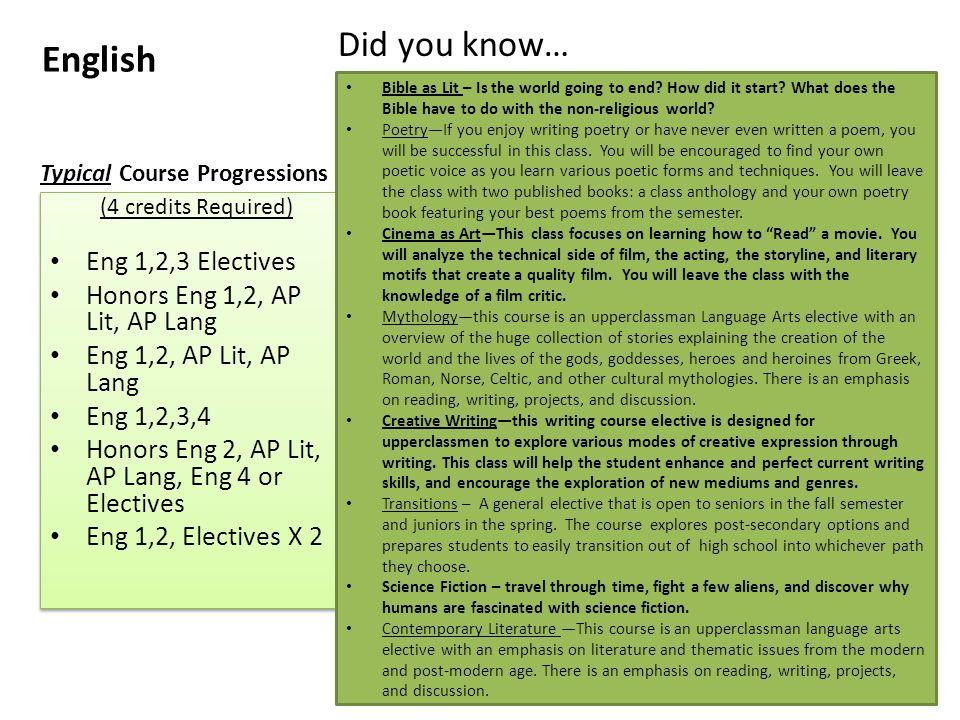 English (4 credits Required) Eng 1,2,3 Electives Honors Eng 1,2, AP Lit, AP Lang Eng 1,2, AP Lit, AP Lang Eng 1,2,3,4 Honors Eng 2, AP Lit, AP Lang, E