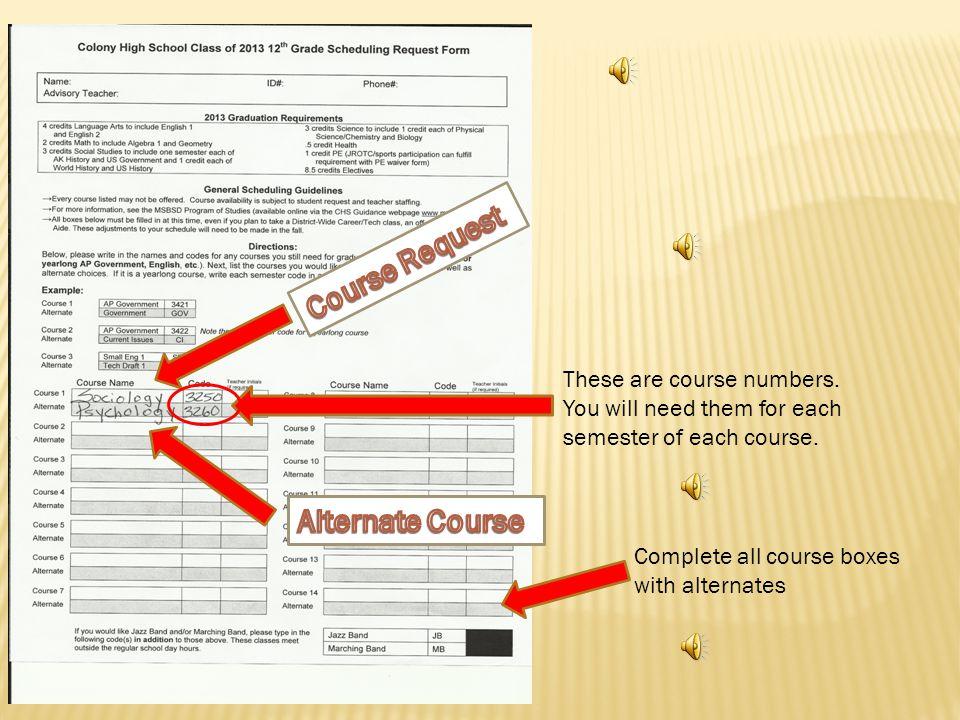 Cumulative GPA Total Credits Deficient