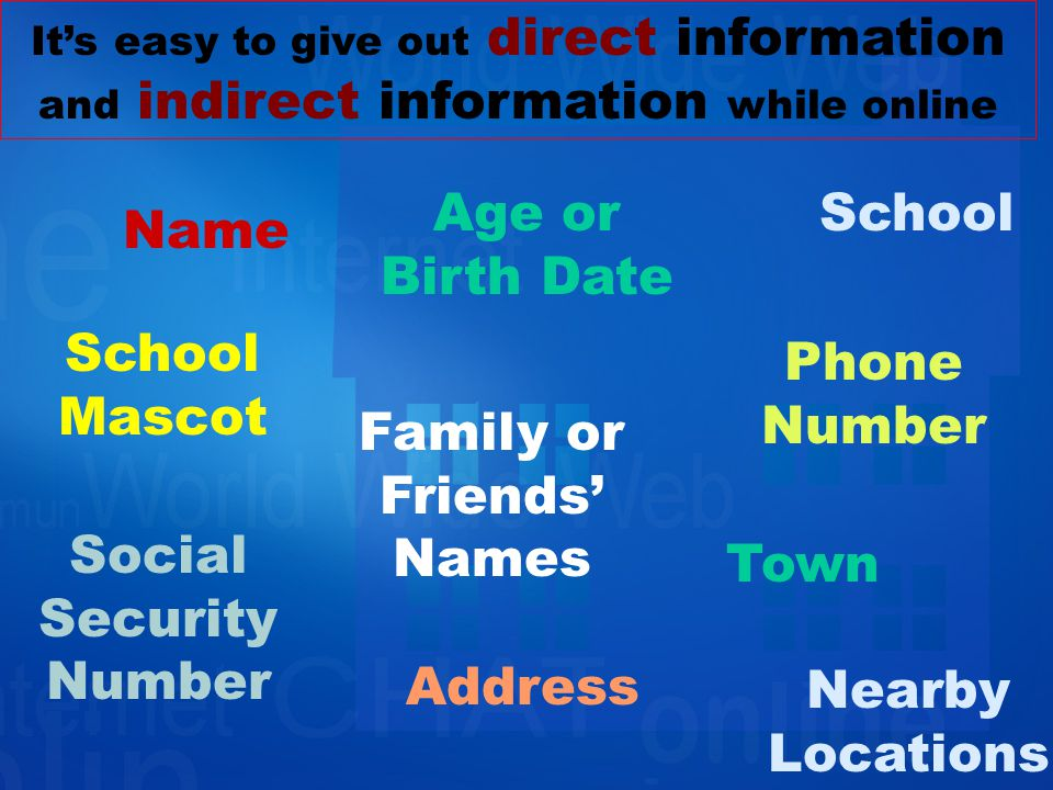 It's easy to give out direct information and indirect information while online Name Age or Birth Date Address Phone Number Social Security Number School Family or Friends' Names School Mascot Nearby Locations Town