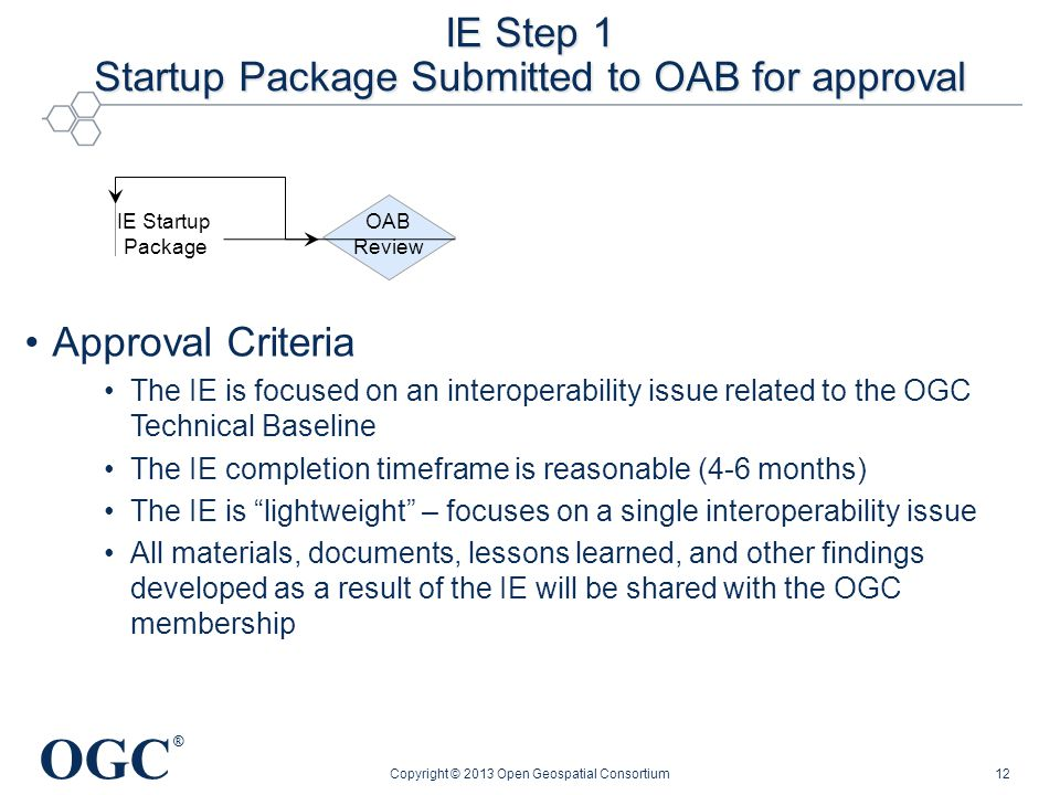 OGC ® IE Step 1 Startup Package Submitted to OAB for approval Copyright © 2013 Open Geospatial Consortium12 IE Startup Package OAB Review Approval Cri