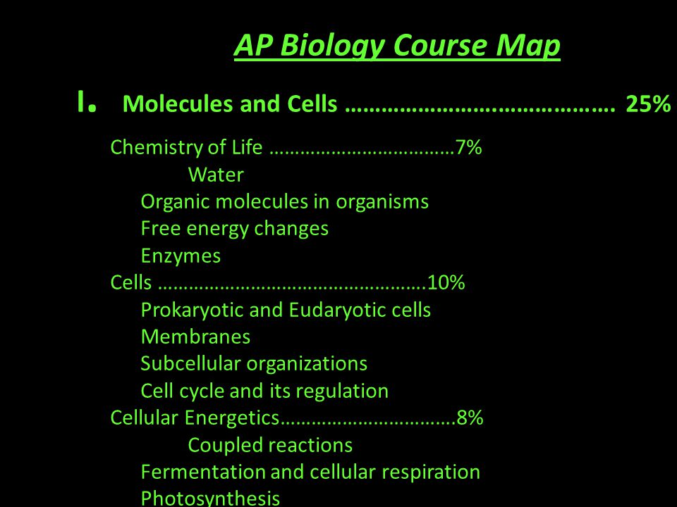 AP Biology Course Map I. Molecules and Cells …………………….……………….