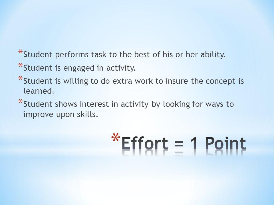 * Student has a positive teachable spirit.