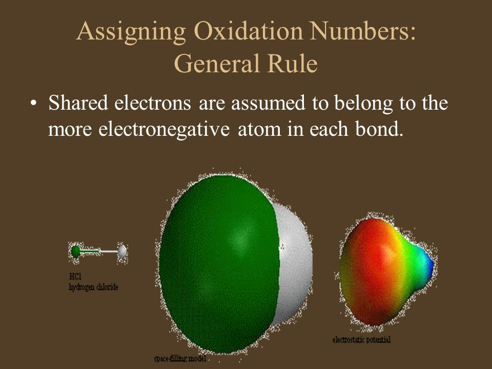 Specific Rules For Assigning Oxidation Numbers I.Atoms of a pure element have an oxidation number of zero.