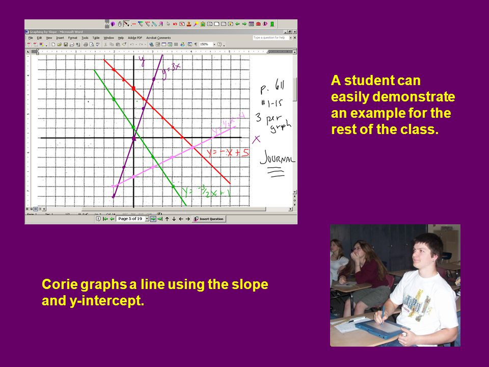 A student can easily demonstrate an example for the rest of the class.