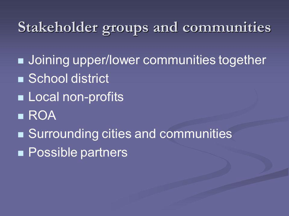 Stakeholder groups and communities Joining upper/lower communities together School district Local non-profits ROA Surrounding cities and communities Possible partners