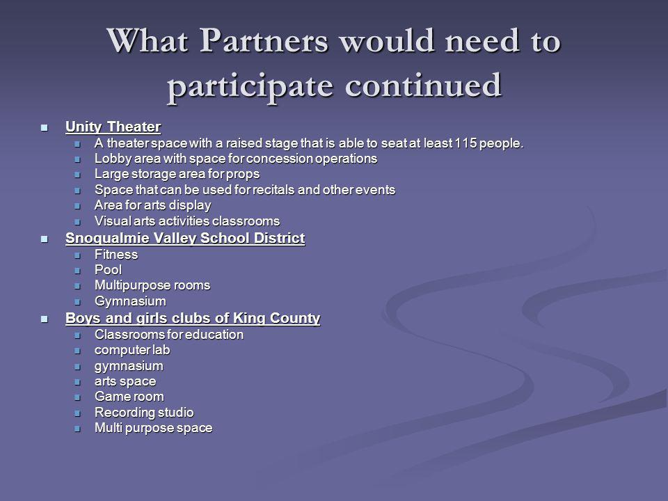 What Partners would need to participate continued Unity Theater Unity Theater A theater space with a raised stage that is able to seat at least 115 people.