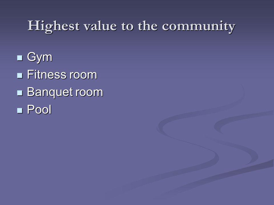 Highest value to the community Gym Gym Fitness room Fitness room Banquet room Banquet room Pool Pool