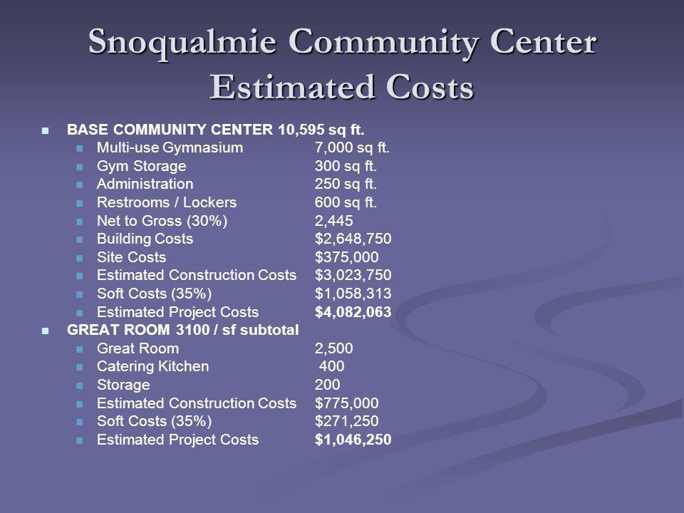 Snoqualmie Community Center Estimated Costs BASE COMMUNITY CENTER 10,595 sq ft.