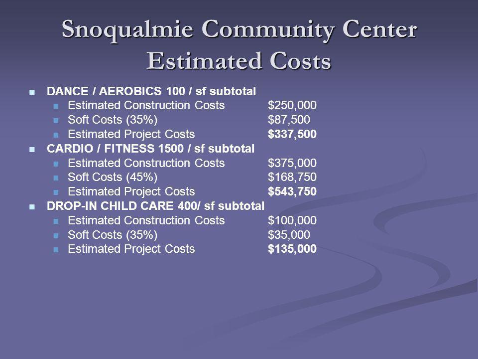 Snoqualmie Community Center Estimated Costs DANCE / AEROBICS 100 / sf subtotal Estimated Construction Costs $250,000 Soft Costs (35%) $87,500 Estimated Project Costs $337,500 CARDIO / FITNESS 1500 / sf subtotal Estimated Construction Costs $375,000 Soft Costs (45%) $168,750 Estimated Project Costs $543,750 DROP-IN CHILD CARE 400/ sf subtotal Estimated Construction Costs $100,000 Soft Costs (35%) $35,000 Estimated Project Costs $135,000