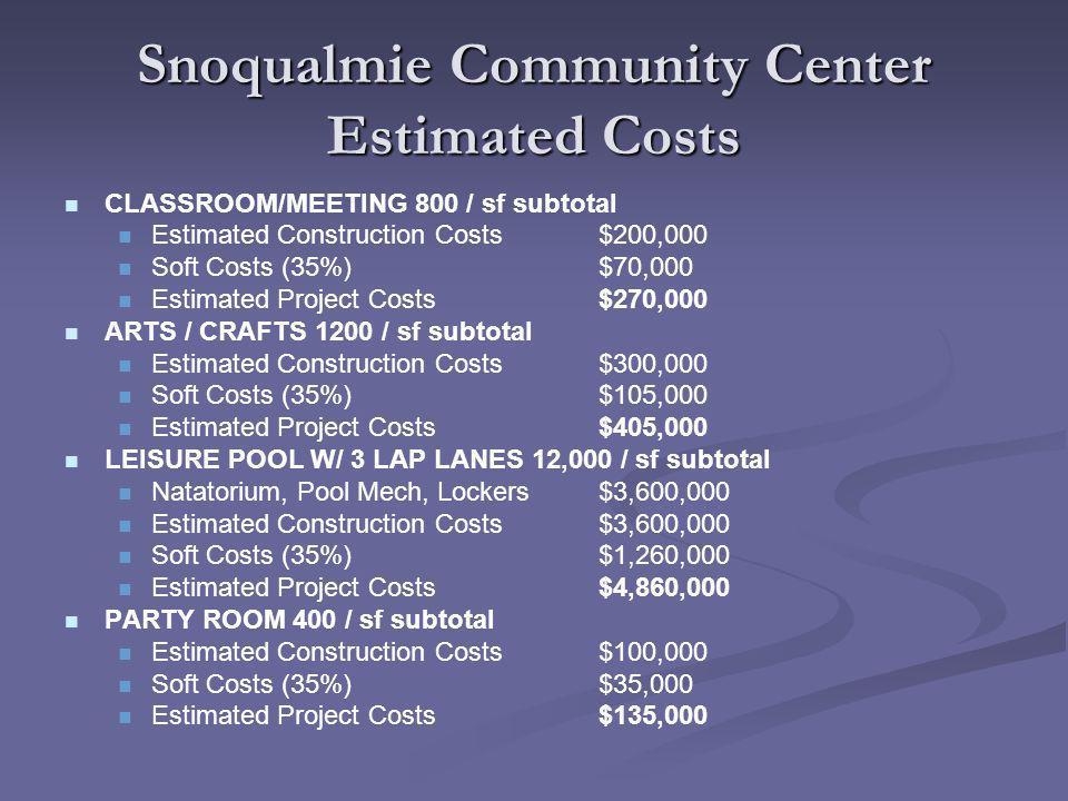Snoqualmie Community Center Estimated Costs CLASSROOM/MEETING 800 / sf subtotal Estimated Construction Costs $200,000 Soft Costs (35%) $70,000 Estimated Project Costs $270,000 ARTS / CRAFTS 1200 / sf subtotal Estimated Construction Costs $300,000 Soft Costs (35%) $105,000 Estimated Project Costs $405,000 LEISURE POOL W/ 3 LAP LANES 12,000 / sf subtotal Natatorium, Pool Mech, Lockers $3,600,000 Estimated Construction Costs $3,600,000 Soft Costs (35%) $1,260,000 Estimated Project Costs $4,860,000 PARTY ROOM 400 / sf subtotal Estimated Construction Costs $100,000 Soft Costs (35%) $35,000 Estimated Project Costs $135,000