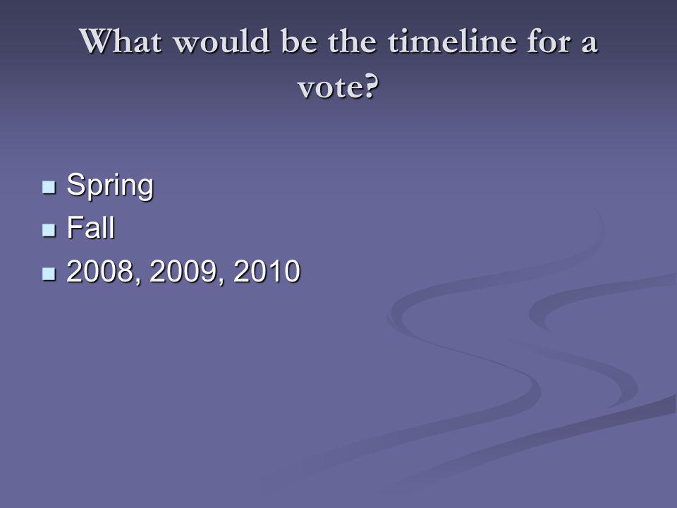 What would be the timeline for a vote Spring Spring Fall Fall 2008, 2009, 2010 2008, 2009, 2010